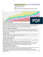 casualtychart.pdf