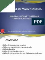 PRESENTACION - CICLOS