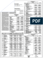 Laporan Keuangan Sleman 2011