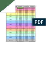 Cálculo de Cuarentenas x12 . Planilla
