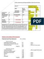 PE_L4_Examples on Financial Analysis