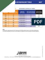 Tabla de Equivalencias NXT vs SAP