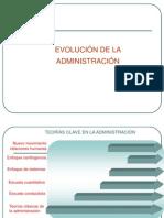 Evolucion_de_la_Administracion_188924.ppt