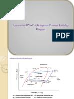 Automotive HVAC # Pressure Zones | Air Conditioning | Automation