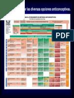 Pancarta Criterios Elegibilidad Metodos Anticonceptivos