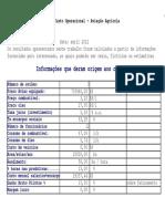 custo operacional ipanema gasolina abril 2012.pdf