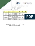 classificações 2014-1