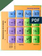 Clasificación de Partículas