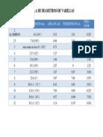 Tabla de Variilas Diametros