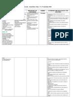 Planificación Educ. Fisisca 2014