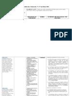 Planificación  orientacion 2014