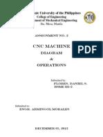 (Diagram & Operation)