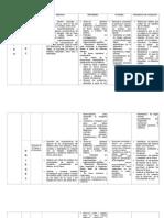 Planificacion Anual Ciencias