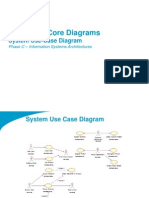 TOGAF 9 Template - System Use Case Diagram