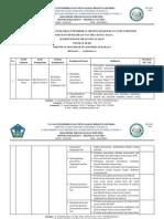 SINKRONISASI SPEKTRUM KEAHLIAN PENDIDIKAN MENENGAH KEJURUAN TAHUN 20013.docx
