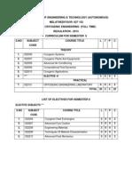 m.e Cryogenic Curriculum II Semester