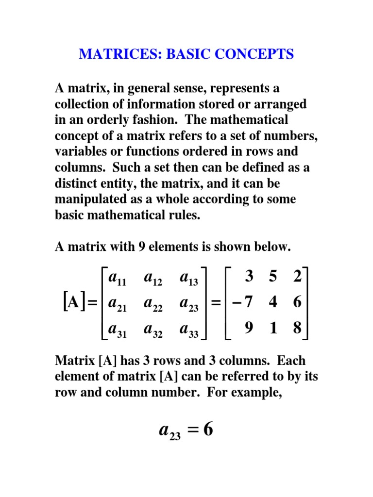 The concept of the matrix and basic definitions 50