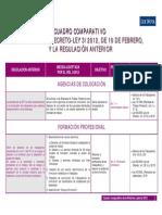Cuadro Comparativo Reforma Laboral
