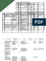 204708377 Dosificacion Anual Matematicas Segundo 2013 2014