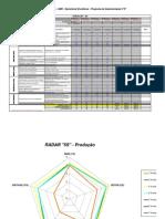 Checklist Radar 5S