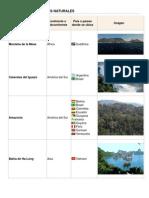 Los Siete Monumentos Naturales