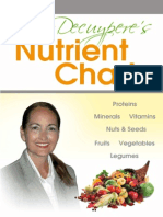 Nutrient Charts eBook