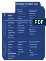 dynamics_ax_solution_project management.pdf