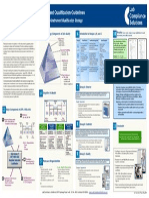 USP 1058 AIQ Risk Based Instrument Qualification Guidelines