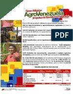 Gran Mision Agro Venezuela