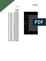 Métodos Gráficos de Cálculo y Proyección de La Población Futura