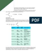 Ácidos Carboxílicos Kimika Consultaa
