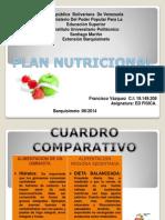 Presentación 3 PLAN NUTRICIONAL.pptx