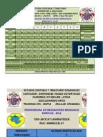 Cronograma de Declaraciones Mensuales 2014