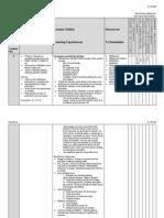 2 unitplan-lessonoutline