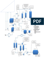Diagrama Cargill