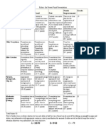 rubric for ppt presentation