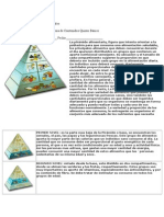 Clase de Piramide