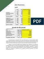 Análisis de Estados Financieros Renturist