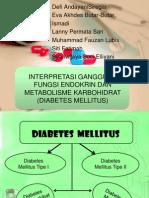 Slide Mac Diabet