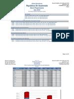 Cifras Preprimaria 00-República de Guatemala 2010
