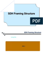 Sdh Pdh Mapping