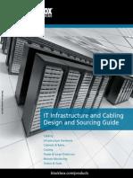 DMP235 Infrastructure