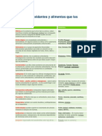 Lista de Antioxidantes y Alimentos Que Los Contienen