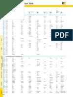 Material Grade Comparison Table.pdf