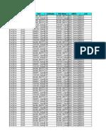 KPI Template 2G-20140414 3