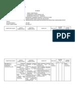 Silabus dan RPP SMK Berkarakter 2.docx