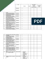 Repartizare Material Referat ACSA