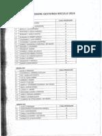 Note - Gestiunea Riscului - Presesiune 2014