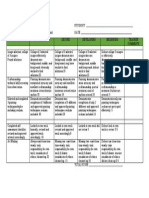rubric for final assessment