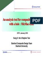 CDT6 MicMac Hole